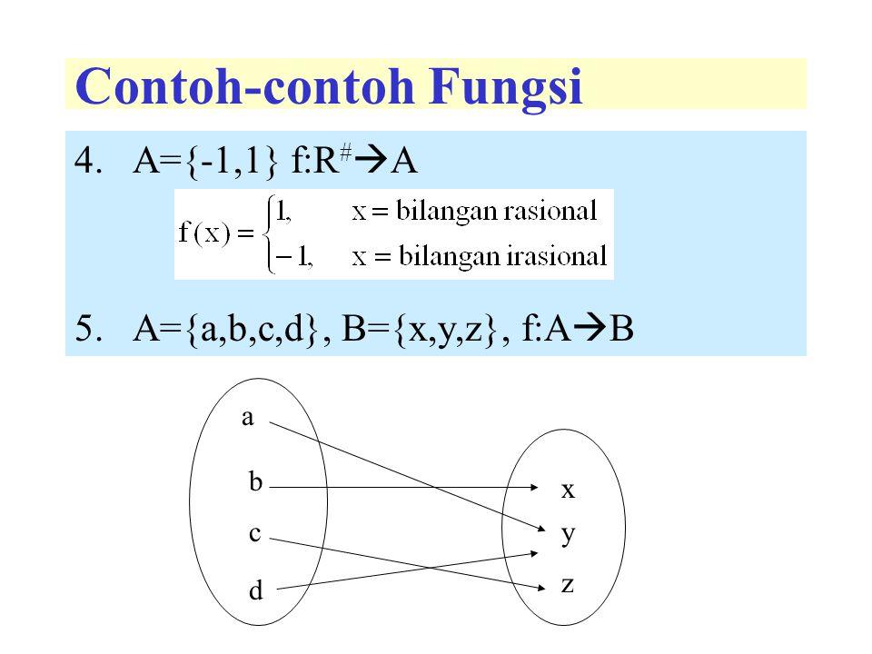 Contoh-contoh Fungsi A={-1,1} f:R#A A={a,b,c,d}, B={x,y,z}, f:AB a b