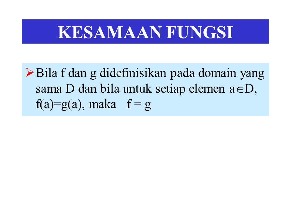 KESAMAAN FUNGSI Bila f dan g didefinisikan pada domain yang sama D dan bila untuk setiap elemen aD, f(a)=g(a), maka f = g.
