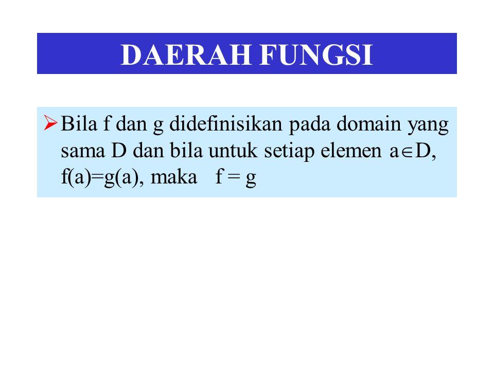 DAERAH FUNGSI Bila f dan g didefinisikan pada domain yang sama D dan bila untuk setiap elemen aD, f(a)=g(a), maka f = g.