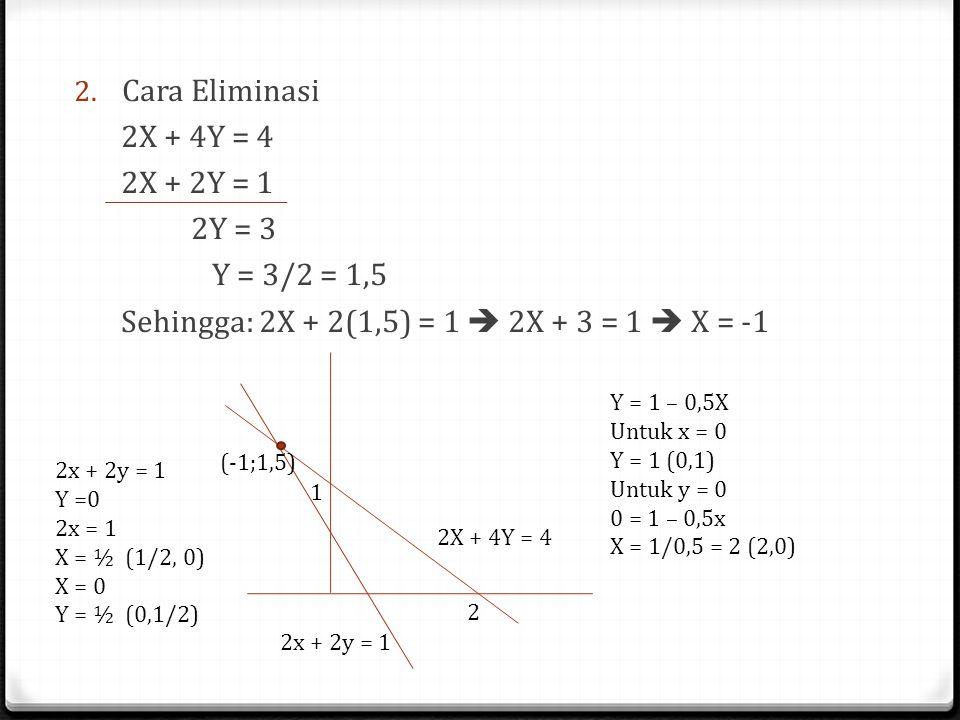 Sehingga: 2X + 2(1,5) = 1  2X + 3 = 1  X = -1