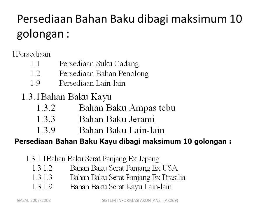 Persediaan Bahan Baku dibagi maksimum 10 golongan :
