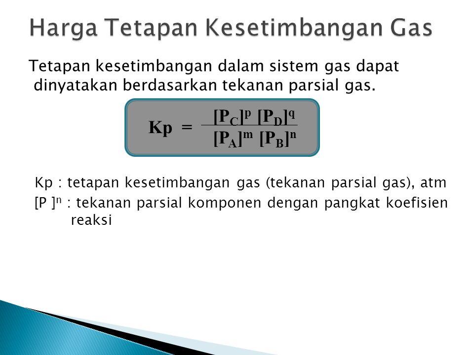 Harga Tetapan Kesetimbangan Gas