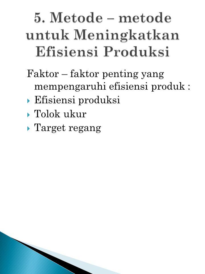 5. Metode – metode untuk Meningkatkan Efisiensi Produksi