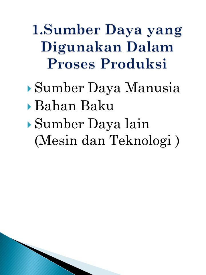 1.Sumber Daya yang Digunakan Dalam Proses Produksi