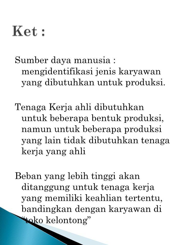 Ket :