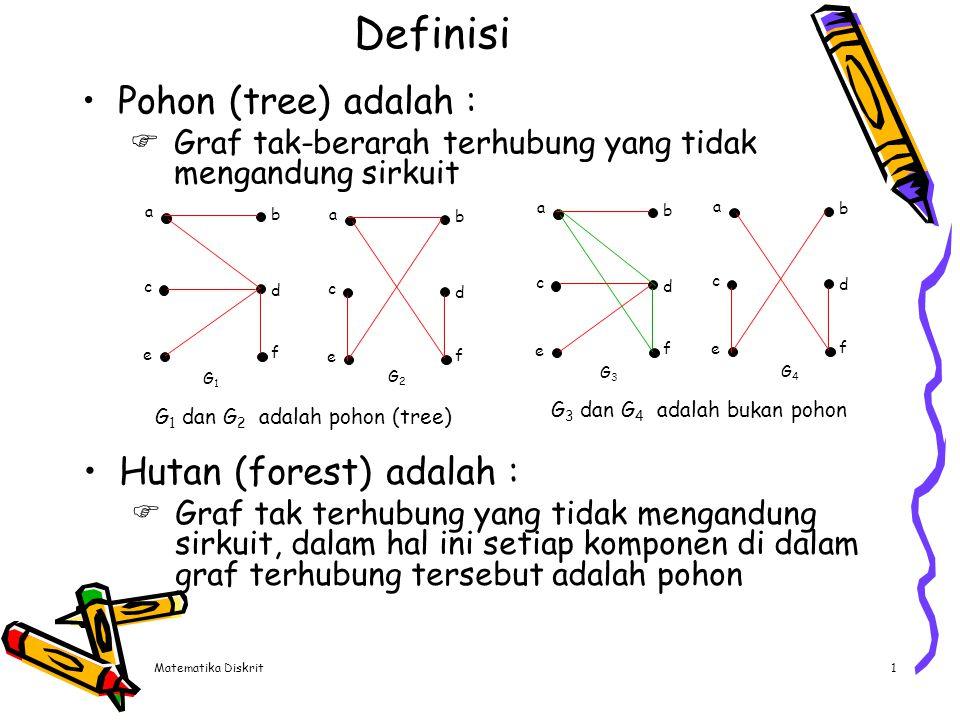 Sifat-sifat Pohon Misalkan G = (V,E) adalah graf tak-berarah sederhana dan jumlah simpulnya n, maka :