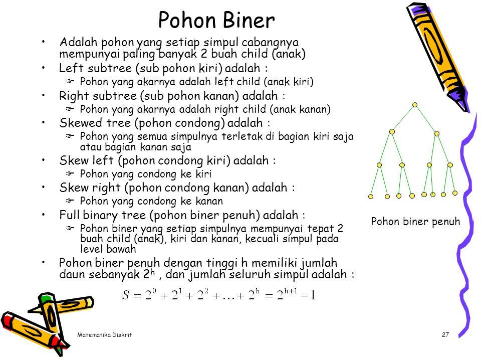 Balance Binary Tree (Pohon Biner Seimbang)