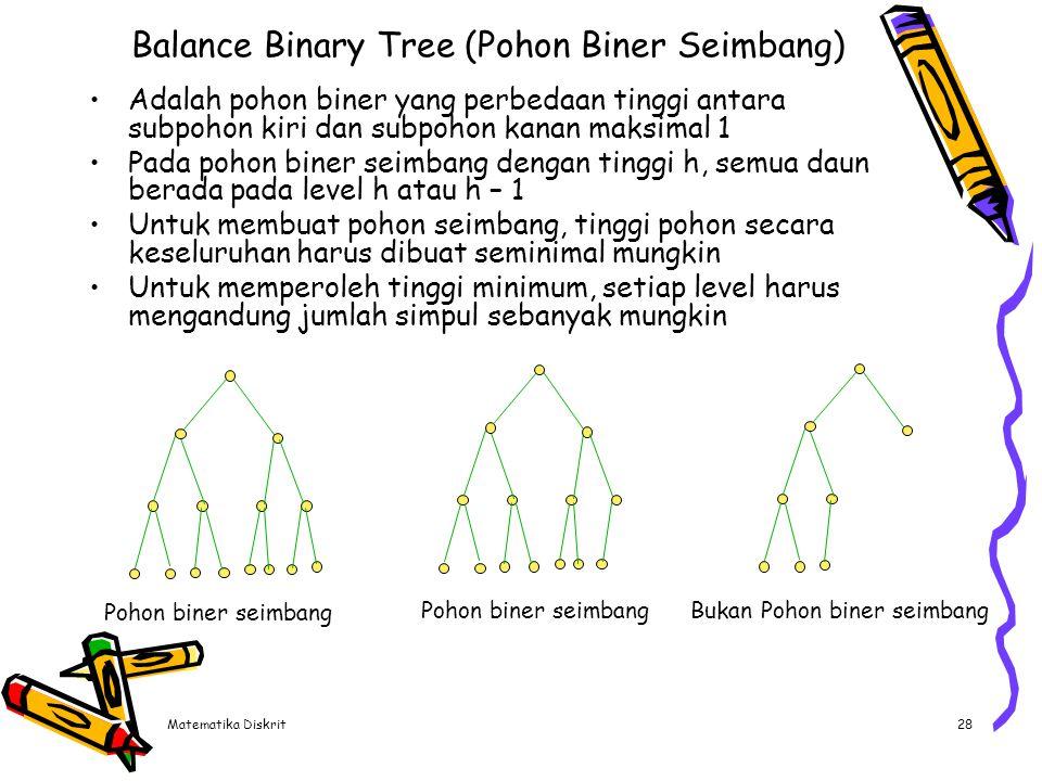 Pohon Ekspresi Adalah pohon biner dengan daun menyatakan operand dan simpul dalam (termasuk akar) menyatakan operator.