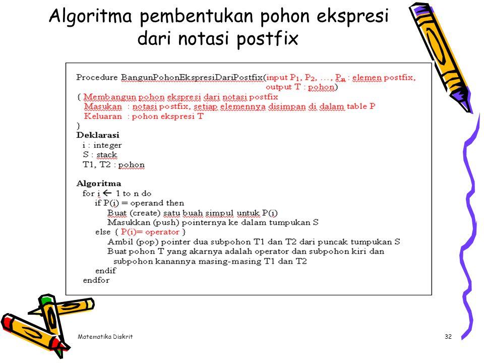 Contoh (1) Terapkan algoritma BangunPohonEkspresiDariPostfix untuk membangun pohon ekspresi dari notasi postfix a b + c d e + / *