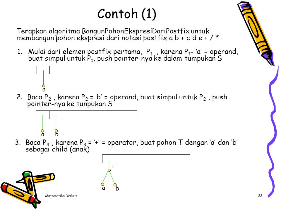 4. Baca P4 , P5 , P6 , karena P4 , P5 , P6 = operand, buat pohon P4 , P5 , P6 Push pointer-nya ke dalam tumpukan S