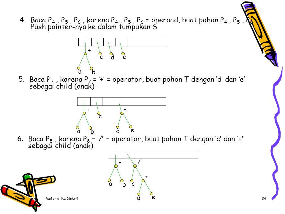 7. Baca P9 , karena P9 = '*' = operator, buat pohon T dengan '+' dan '*' sebagai child (anak)