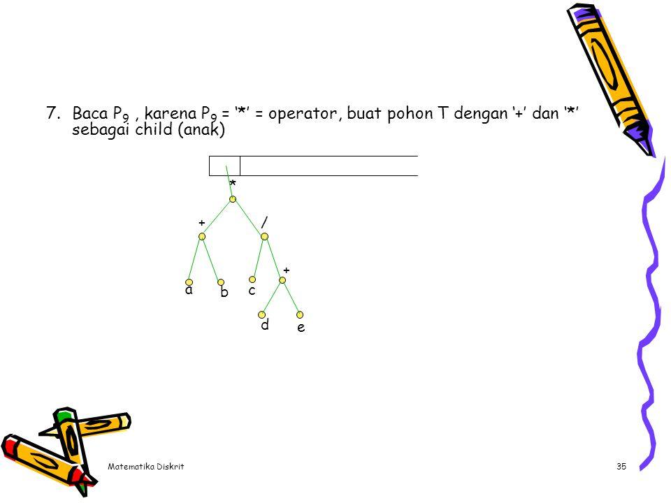 Contoh (2) Evaluasi pohon ekspresi berikut : Penyelesaian :