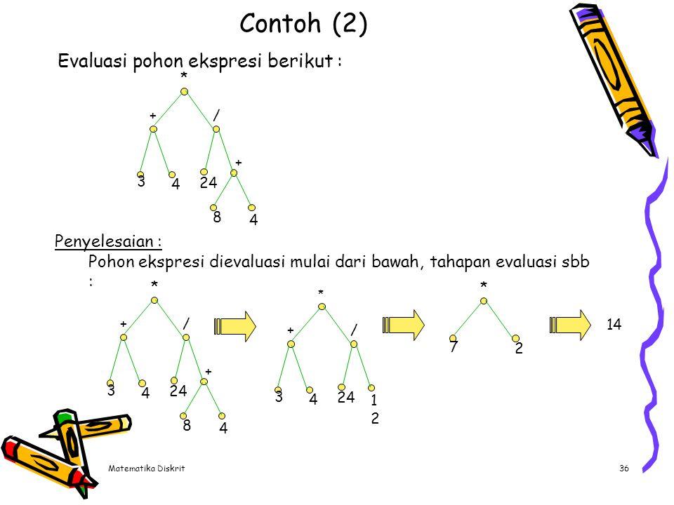 Pohon Keputusan Digunakan untuk memodelkan persoalan yang terdiri dari serangkaian keputusan yang mengarah ke solusi.