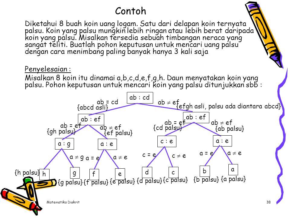 Prefix Code (Kode Awalan)