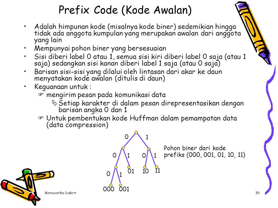 Kode Huffman Pemampatan data dilakukan dengan mengkodekan setiap karakter di dalam pesan atau di dalam arsip dikodekan dengan kode yang lebih pendek.
