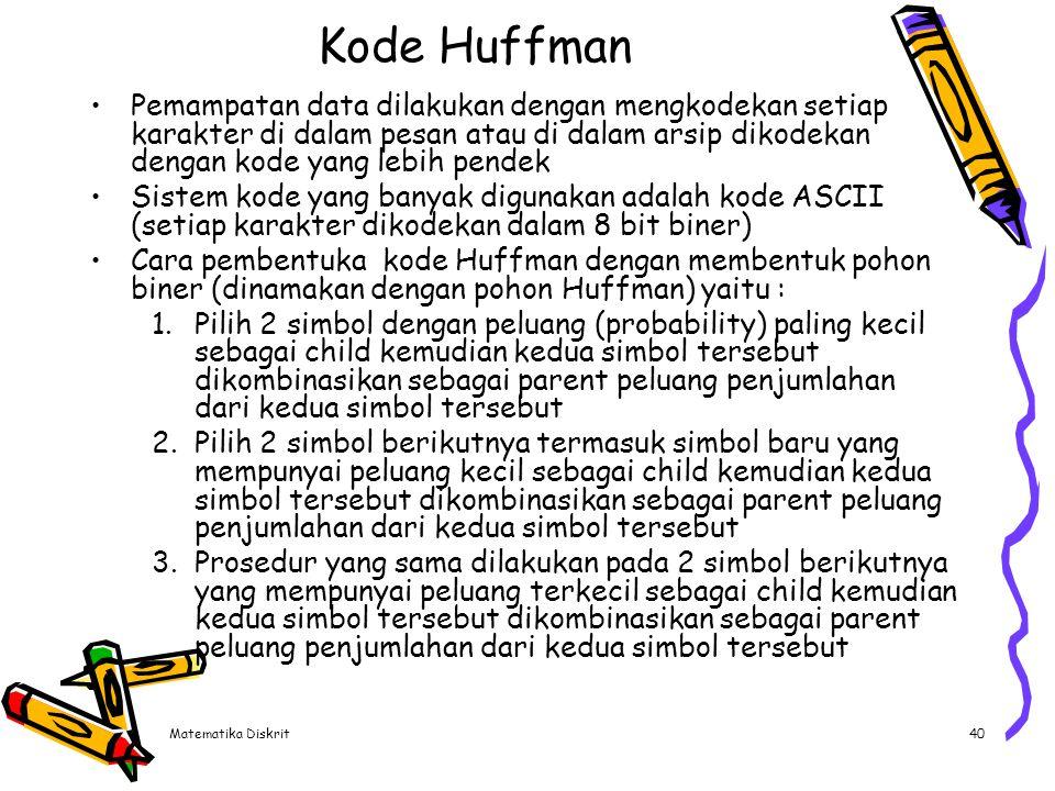 Kode Huffman (Lanj.)