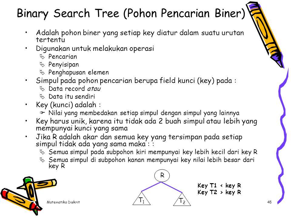 Contoh Gambarkan ke dalam pohon biner pencarian untuk data masukan dengan urutan sbb : 50, 32, 18, 40, 60, 52, 5, 25, 70.