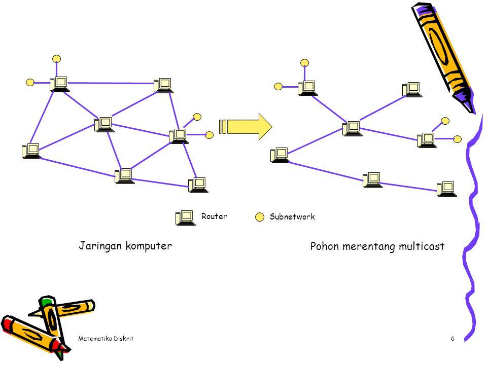 Pohon Merentang Minimum (Minimum Spanning Tree)