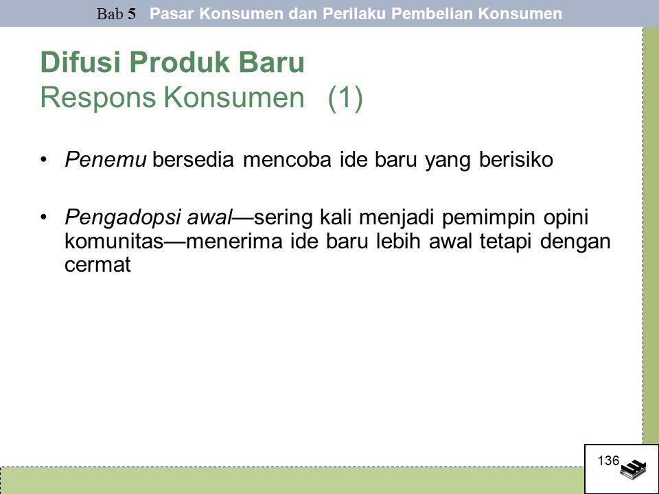 Difusi Produk Baru Respons Konsumen (1)