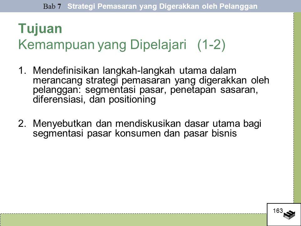 Tujuan Kemampuan yang Dipelajari (1-2)