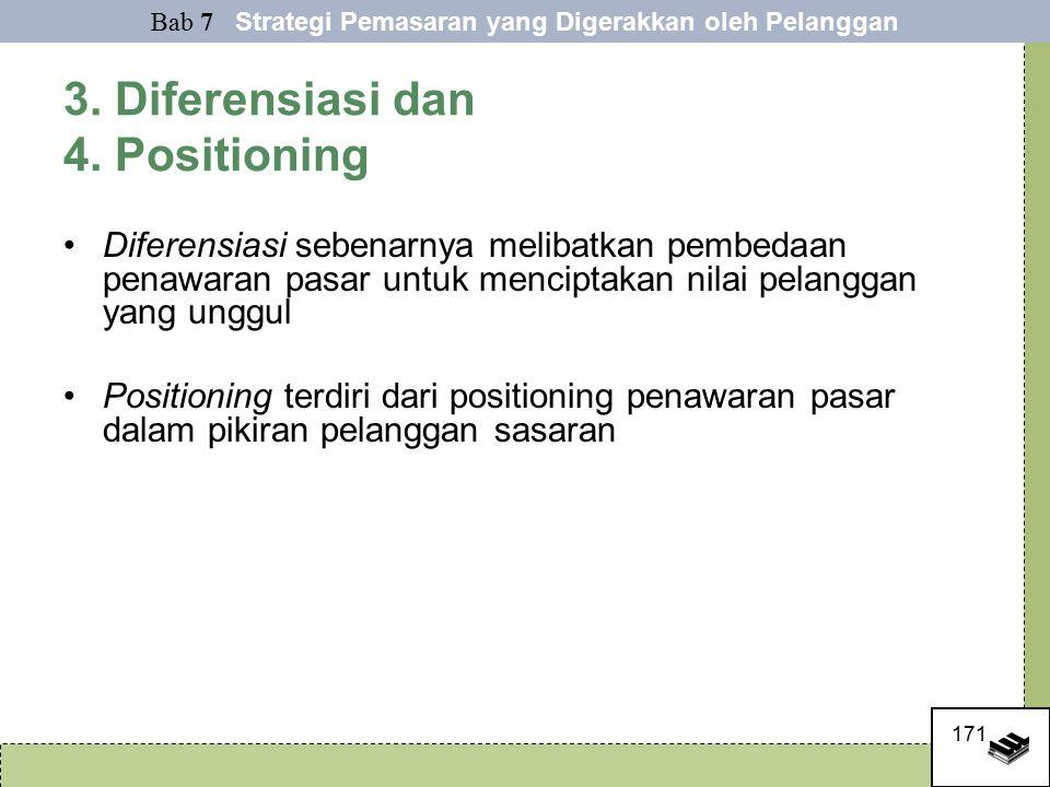 3. Diferensiasi dan 4. Positioning