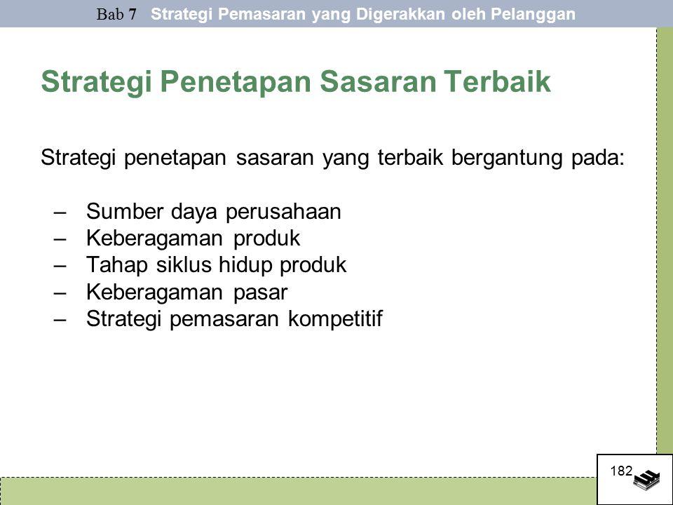 Strategi Penetapan Sasaran Terbaik