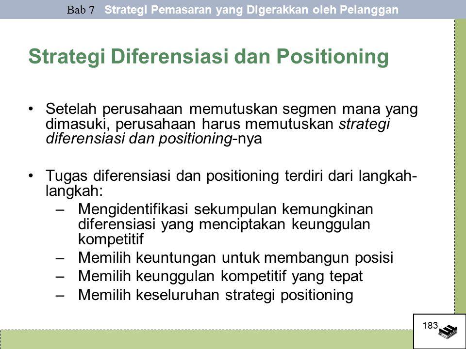 Strategi Diferensiasi dan Positioning