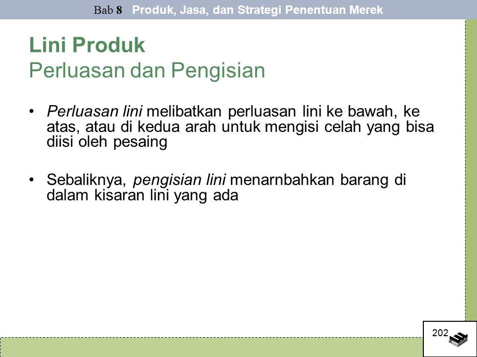 Lini Produk Perluasan dan Pengisian