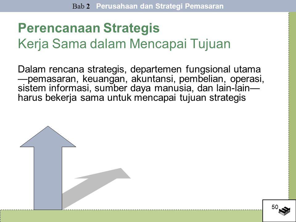 Perencanaan Strategis Kerja Sama dalam Mencapai Tujuan