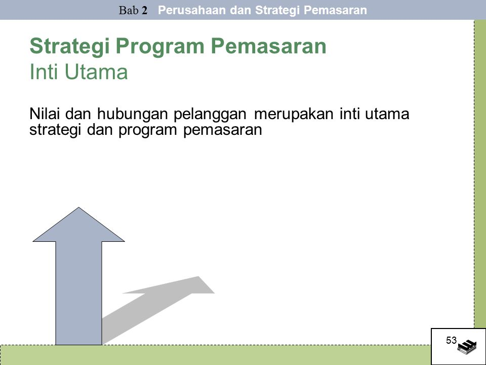 Strategi Program Pemasaran Inti Utama