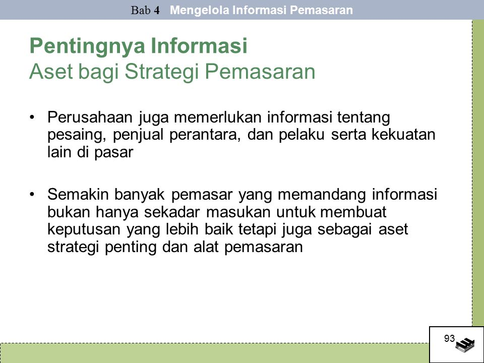 Pentingnya Informasi Aset bagi Strategi Pemasaran