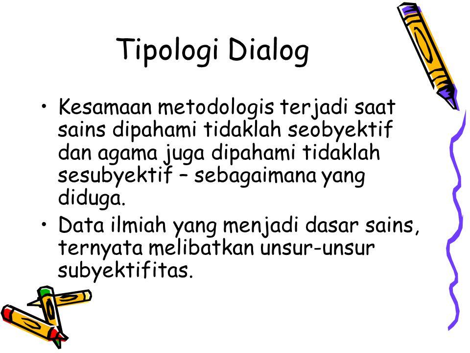 Tipologi Dialog
