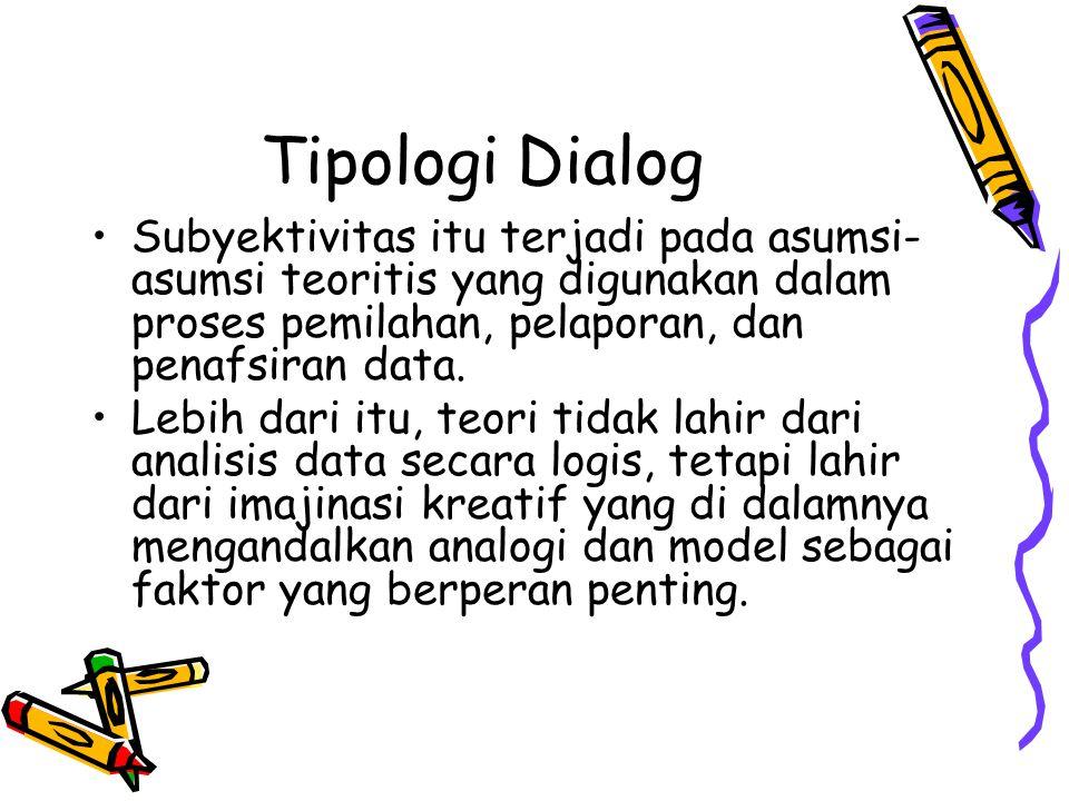 Tipologi Dialog Subyektivitas itu terjadi pada asumsi-asumsi teoritis yang digunakan dalam proses pemilahan, pelaporan, dan penafsiran data.