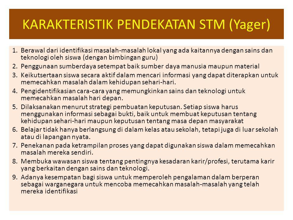 KARAKTERISTIK PENDEKATAN STM (Yager)