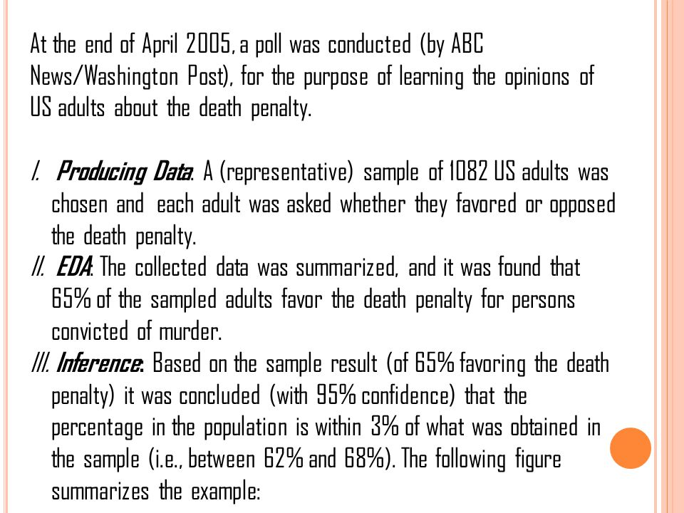At the end of April 2005, a poll was conducted (by ABC News/Washington Post), for the purpose of learning the opinions of US adults about the death penalty.