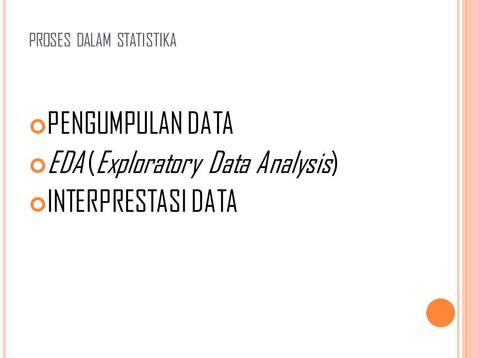 PROSES DALAM STATISTIKA