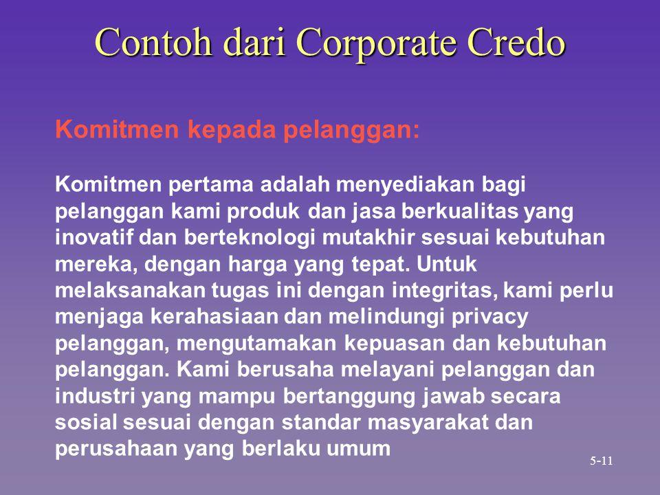 Contoh dari Corporate Credo