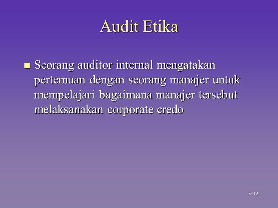 Audit Etika
