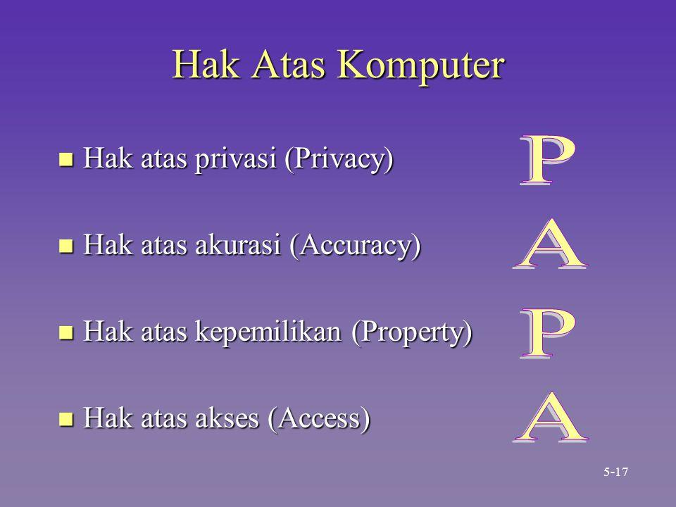 Hak Atas Komputer PAPA Hak atas privasi (Privacy)