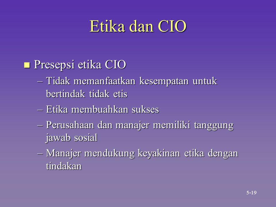 Etika dan CIO Presepsi etika CIO