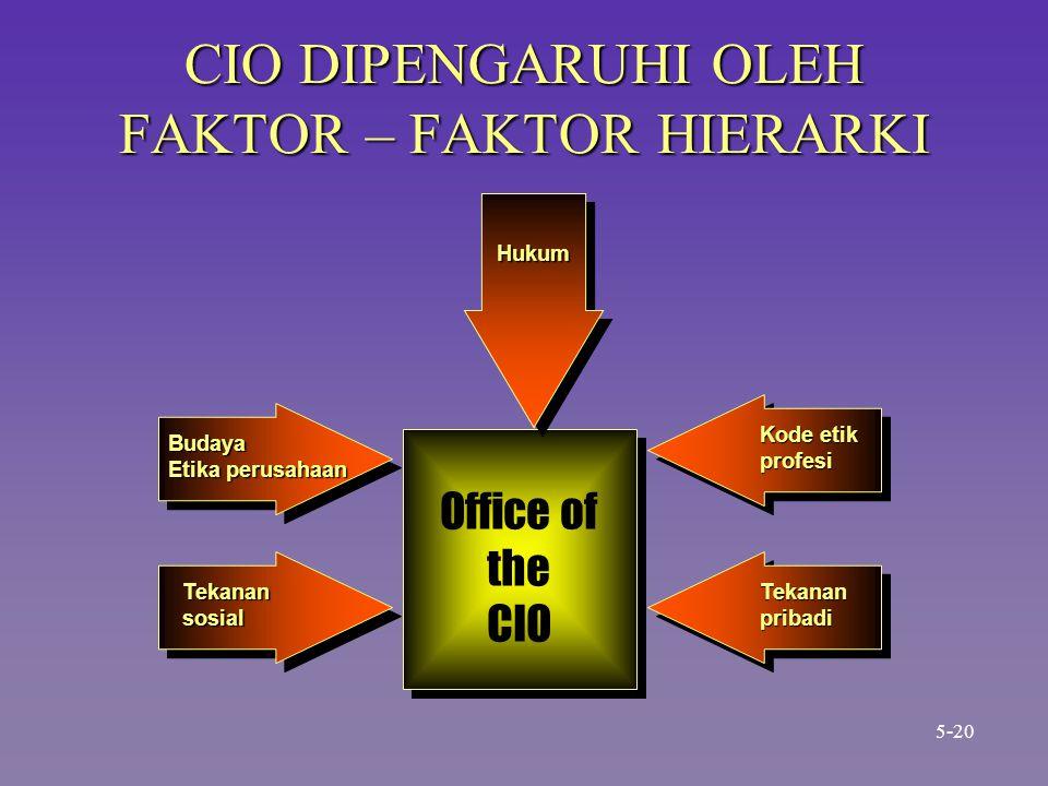 CIO DIPENGARUHI OLEH FAKTOR – FAKTOR HIERARKI