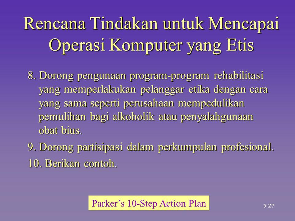 Rencana Tindakan untuk Mencapai Operasi Komputer yang Etis