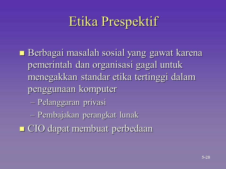 Etika Prespektif