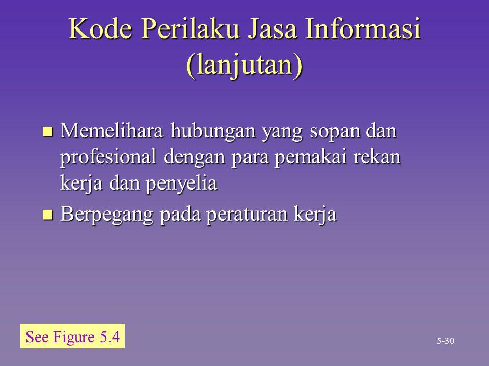 Kode Perilaku Jasa Informasi (lanjutan)