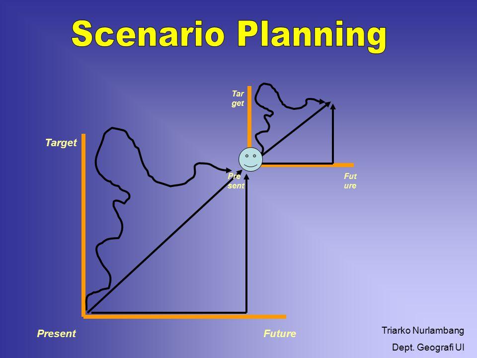 Scenario Planning Present Future Target Triarko Nurlambang