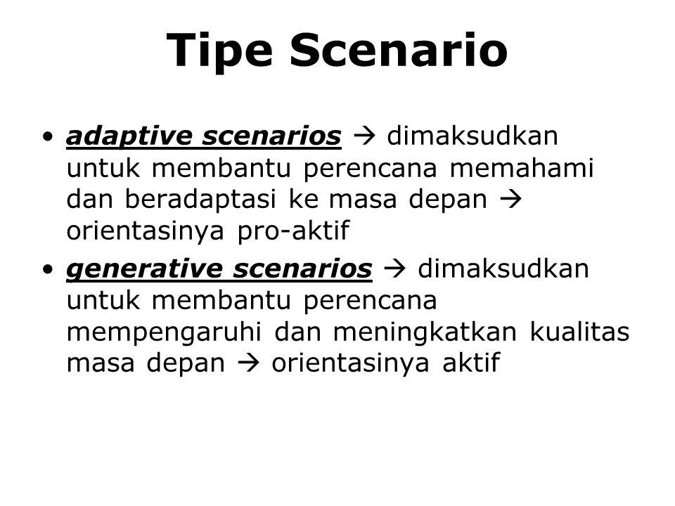 Tipe Scenario adaptive scenarios  dimaksudkan untuk membantu perencana memahami dan beradaptasi ke masa depan  orientasinya pro-aktif.