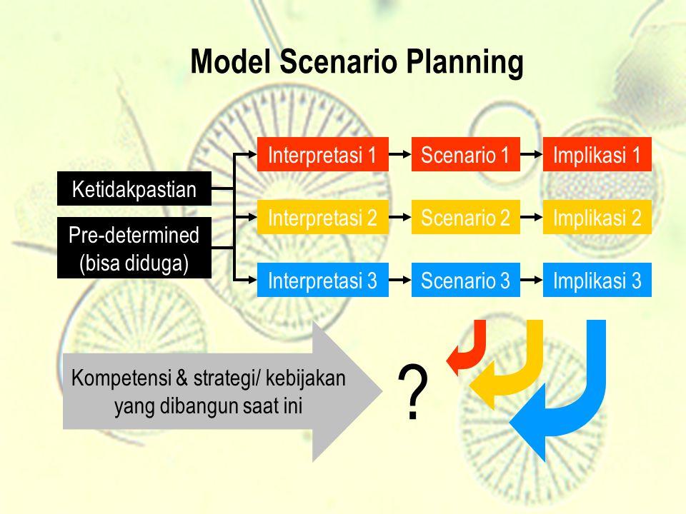 Model Scenario Planning