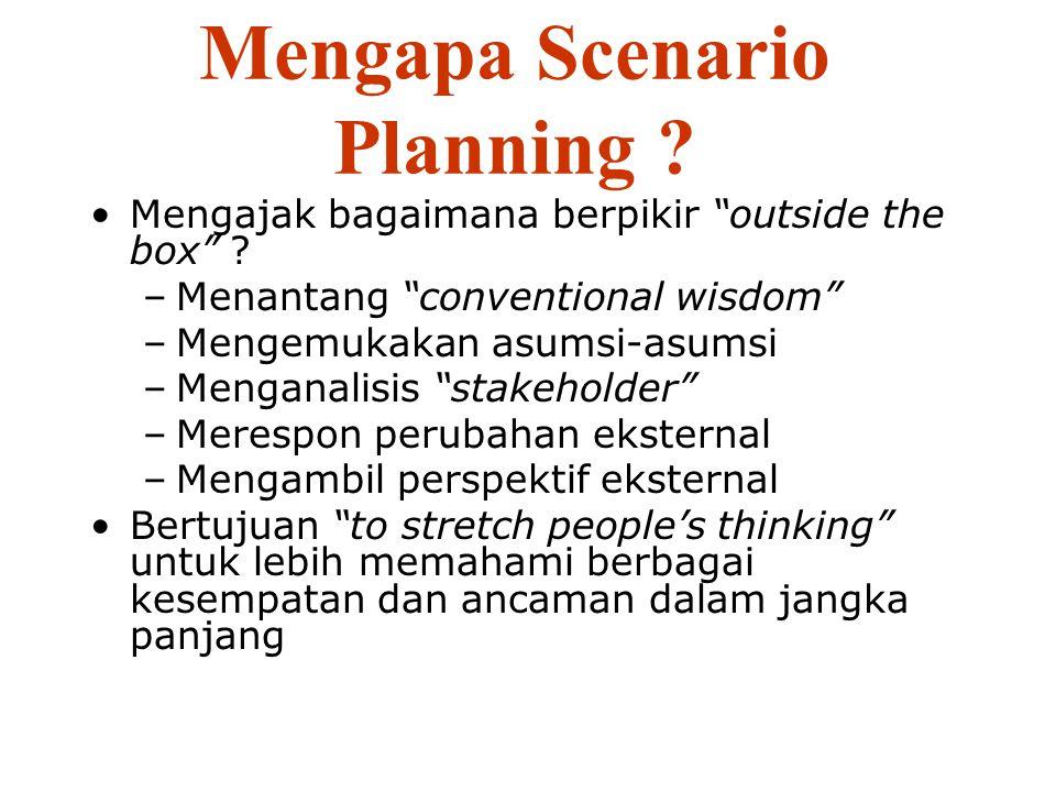 Mengapa Scenario Planning