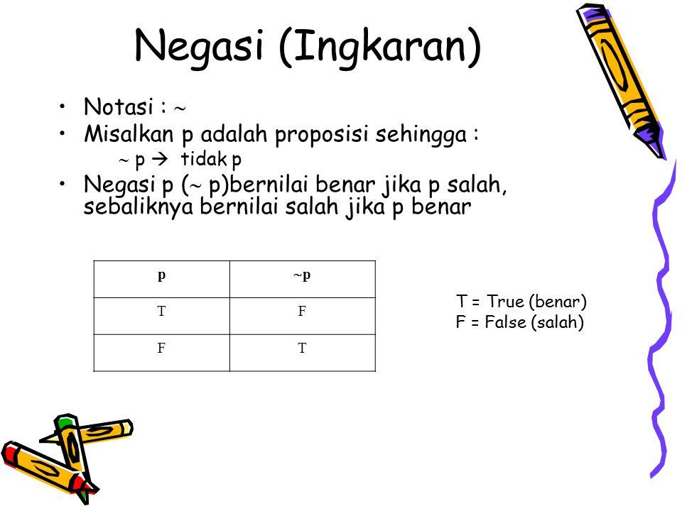 Negasi (Ingkaran) Notasi :  Misalkan p adalah proposisi sehingga :