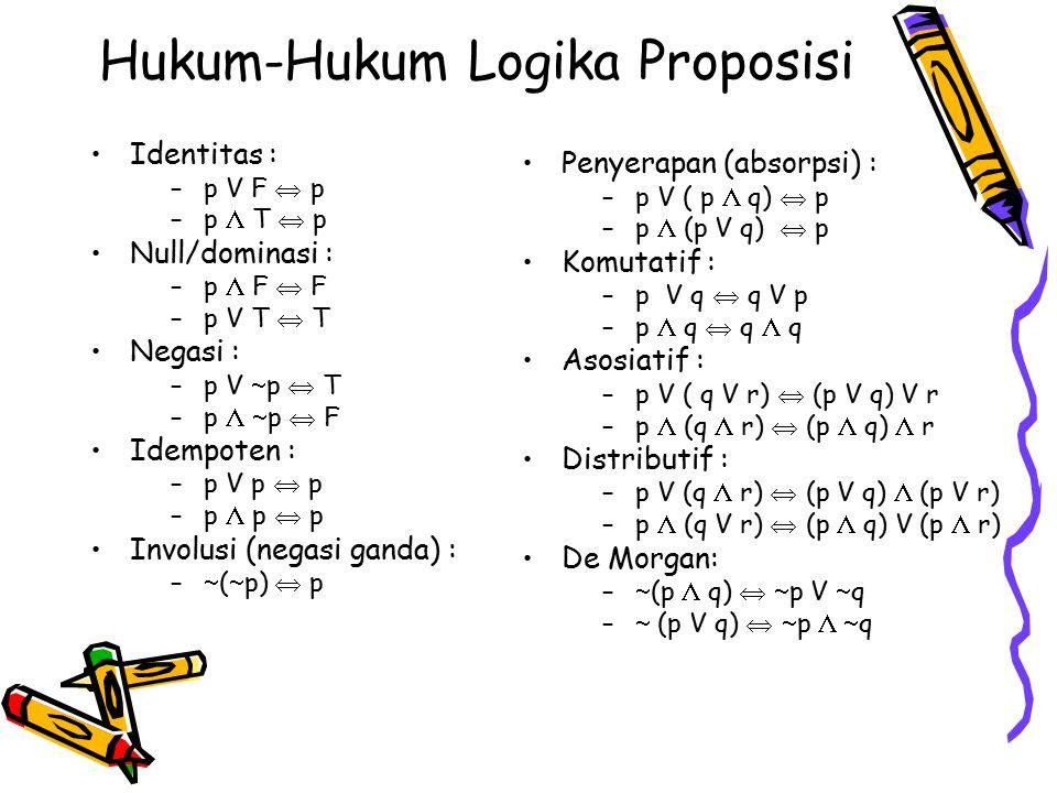 Hukum-Hukum Logika Proposisi